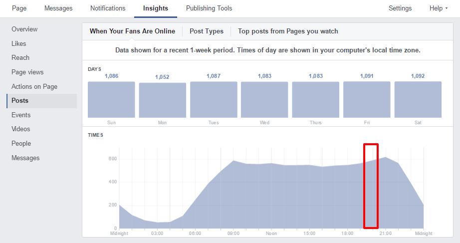 Nevíte, jak se pracuje se statistikami Facebooku? Nevadí, ozvěte se mi na ivan@spoteee.com
